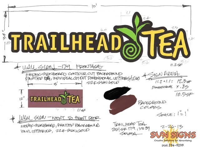 Trailhead Tea sign permit submission